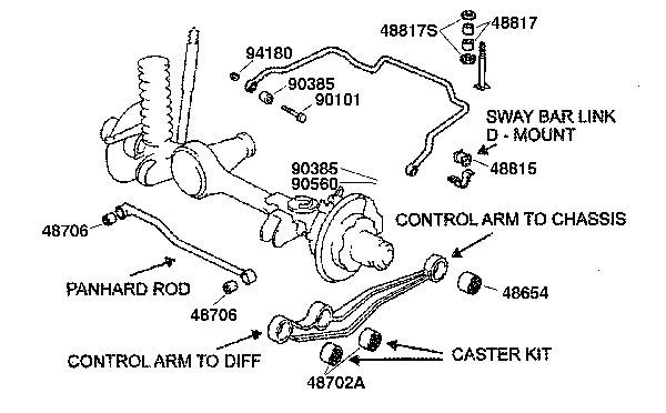 Fj80 Suspension Bushings Rubber Kit Manafre 1995  1996